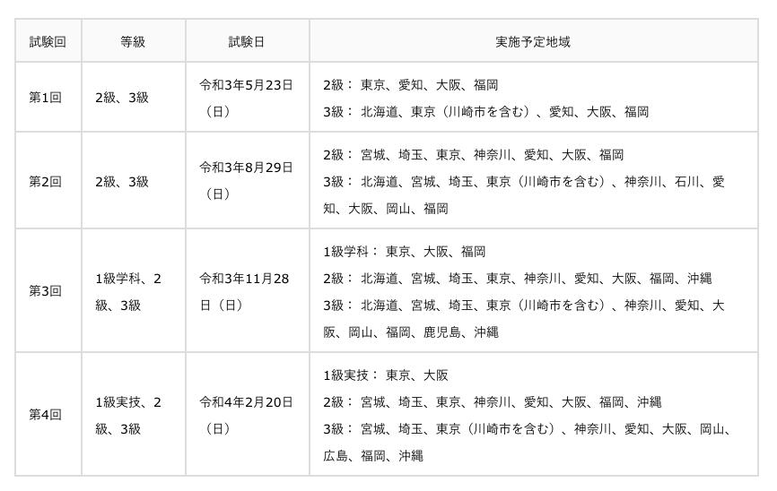 webデザイン検定日程