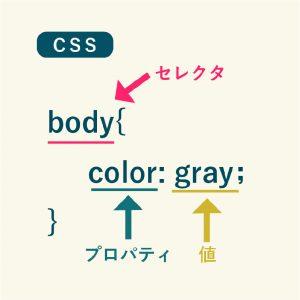 CSSプロパティ