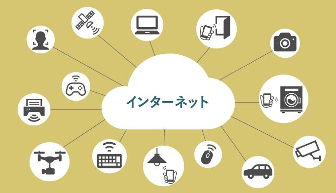 IoT イメージ図