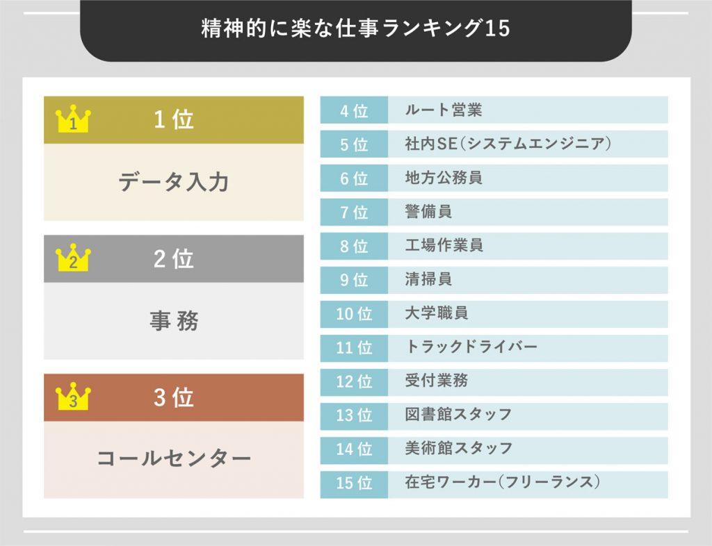 きつい 仕事 ランキング きつい仕事(大変な仕事)ランキングベスト40【精神的肉体的にキツイ...