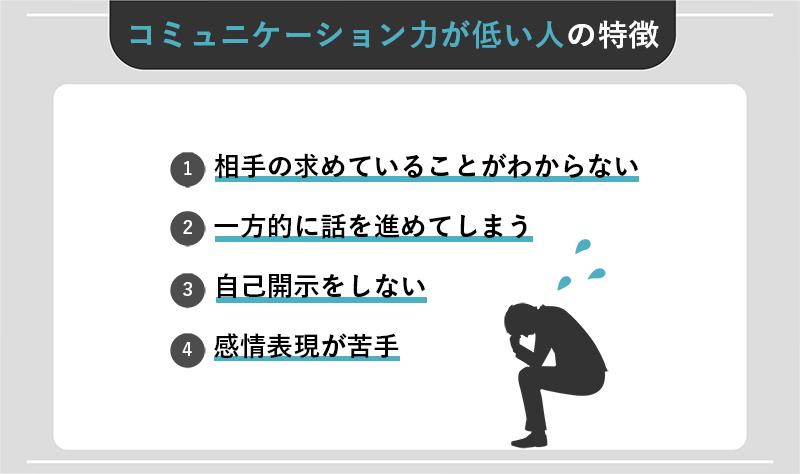 コミュニケーション力が低い人の4つの特徴
