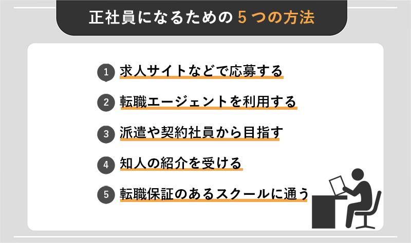 正社員になるための5つの方法