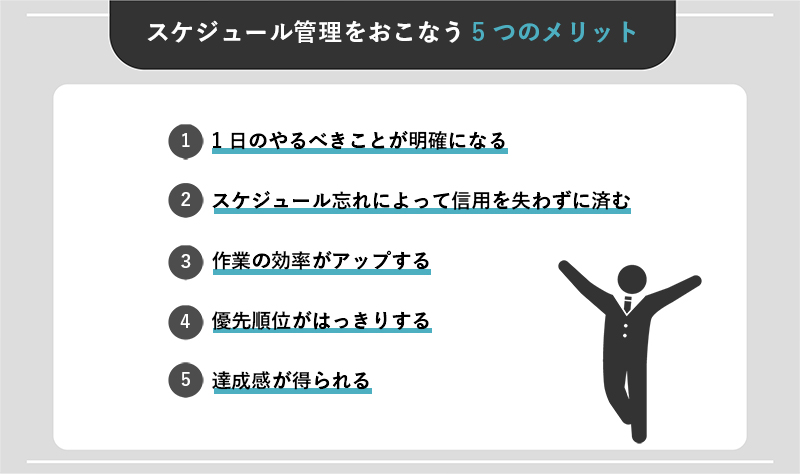 スケジュール管理をおこなう5つのメリット