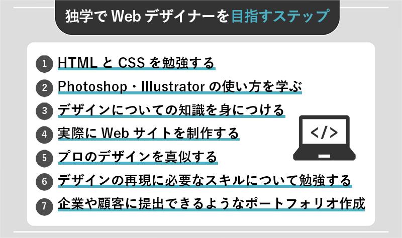 独学でWebデザイナーを目指すための具体的な7ステップ