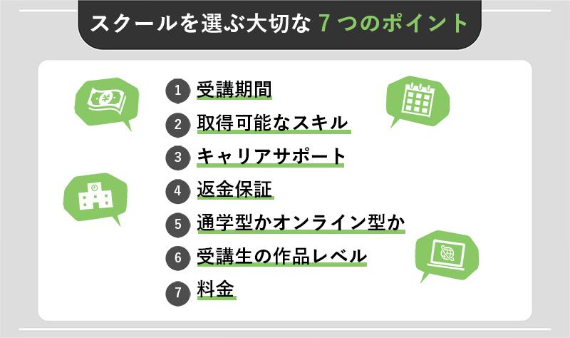 Webデザイナースクールを選ぶうえで大切な7つのポイント