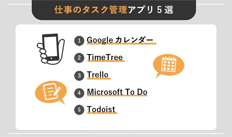 仕事のタスク管理ができるおすすめアプリ5選