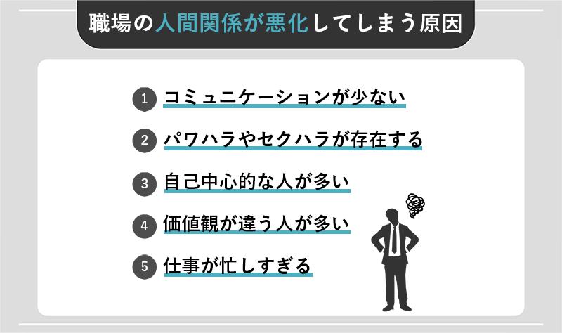職場の人間関係が悪化してしまう5つの原因とは