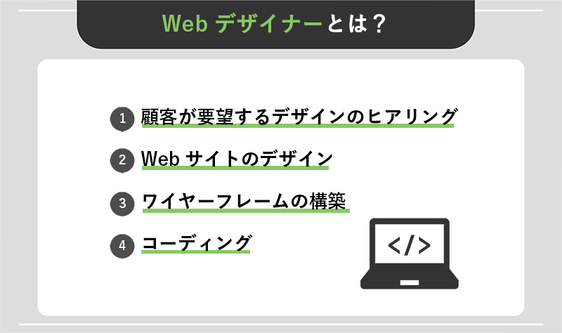 Webデザイナーとは?具体的な仕事内容4つを紹介