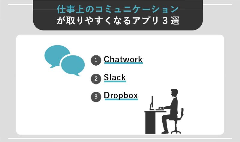 3_仕事上のコミュニケーションが取りやすくなるアプリ3選03