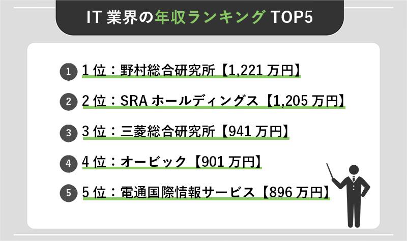 IT業界の年収ランキングTOP5