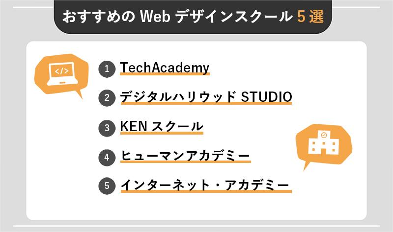 おすすめのWebデザインスクール5選