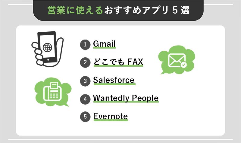 営業に使えるおすすめアプリ5選