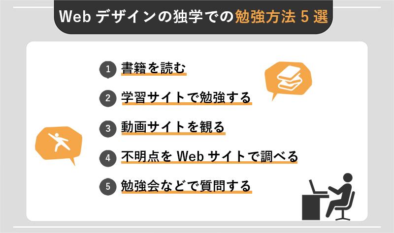 Webデザインの独学での勉強方法5選
