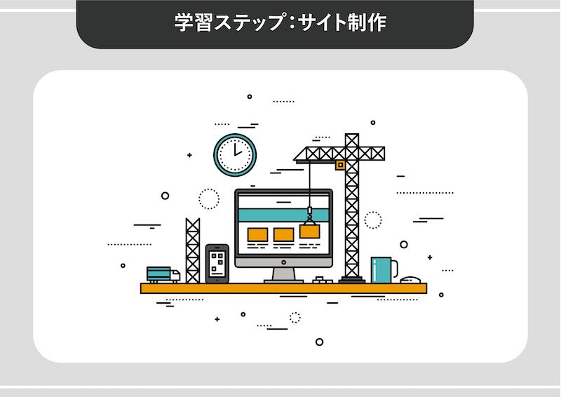 サイト制作 独学