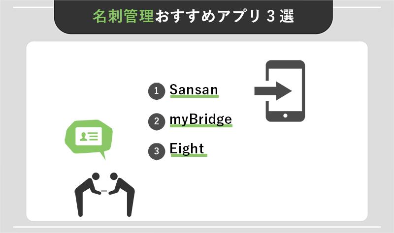 名刺管理が簡単にできるおすすめアプリ3選