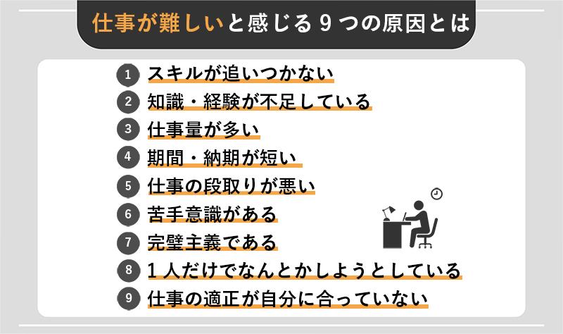 仕事が難しいと感じる9つの原因とは