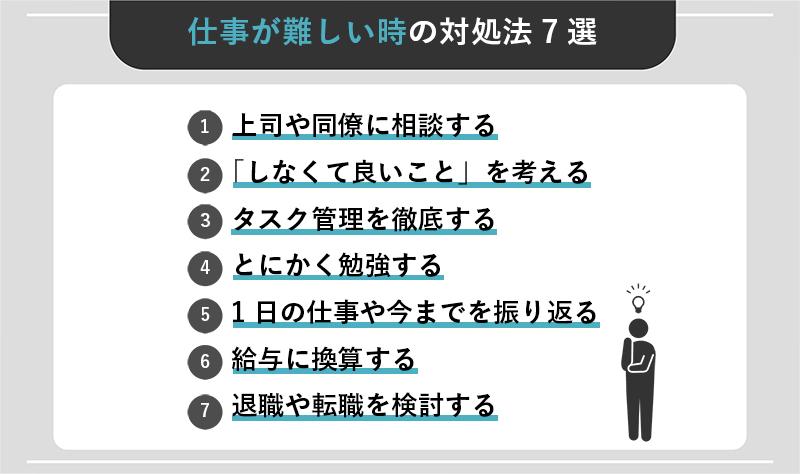 仕事が難しい時の対処法7選