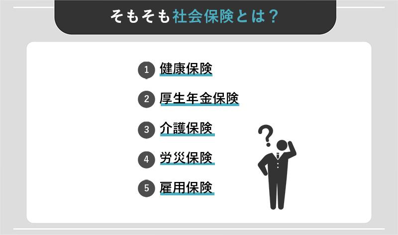 そもそも社会保険とは?5種類について解説
