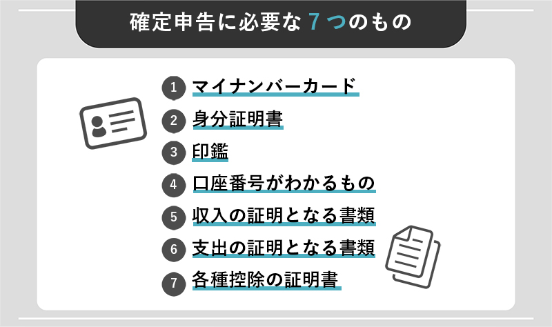 確定申告に必要な7つのもの