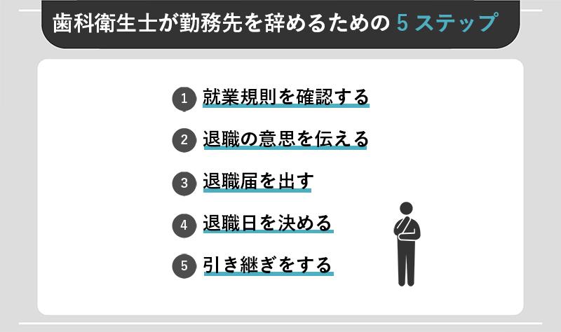 歯科衛生士が勤務先を辞めるための5ステップ