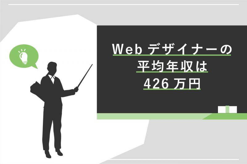 Webデザイナーの平均年収は426万円