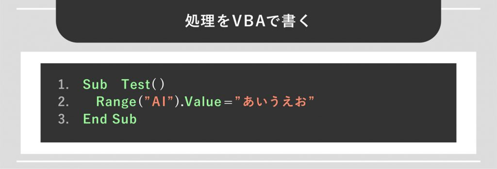 簡単なコードを書く方法