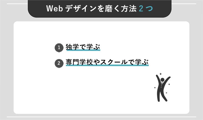 Webデザインを磨く方法2つ