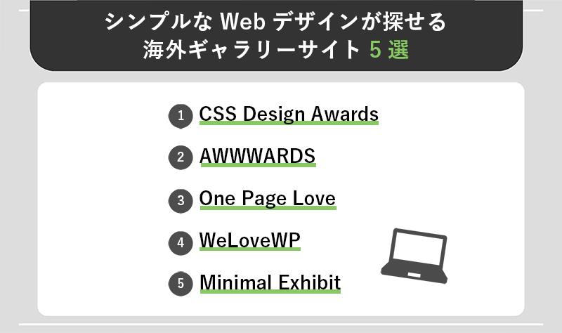 シンプルなWebデザインが探せる海外ギャラリーサイト5選