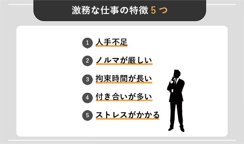 激務な仕事の特徴5つ