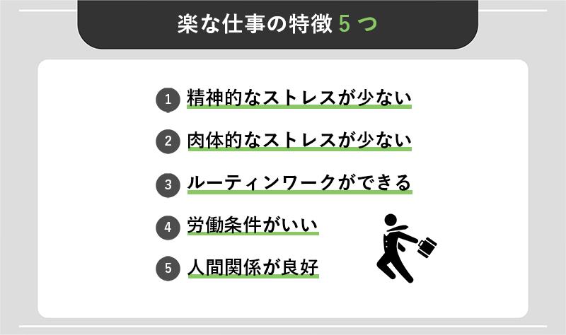 楽な仕事の特徴5つ