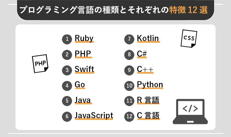 プログラミング言語の種類とそれぞれの特徴12選