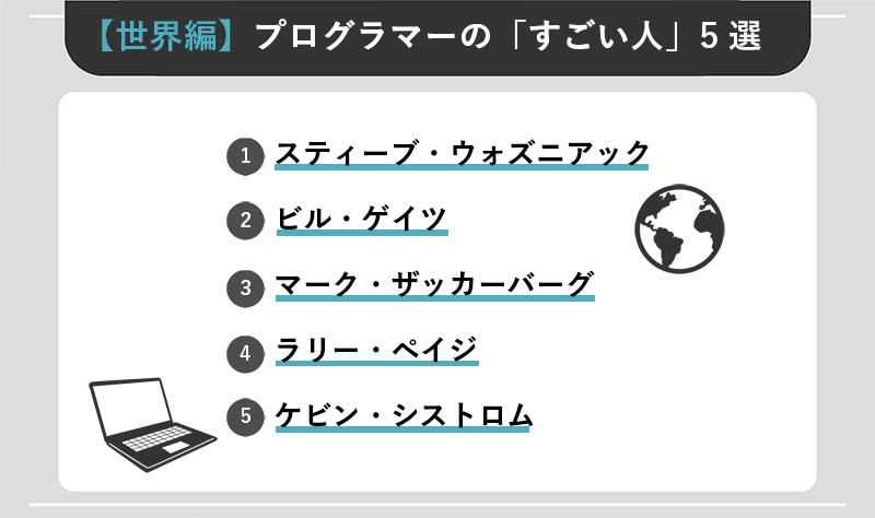 【世界編】プログラマーの「すごい人」5選