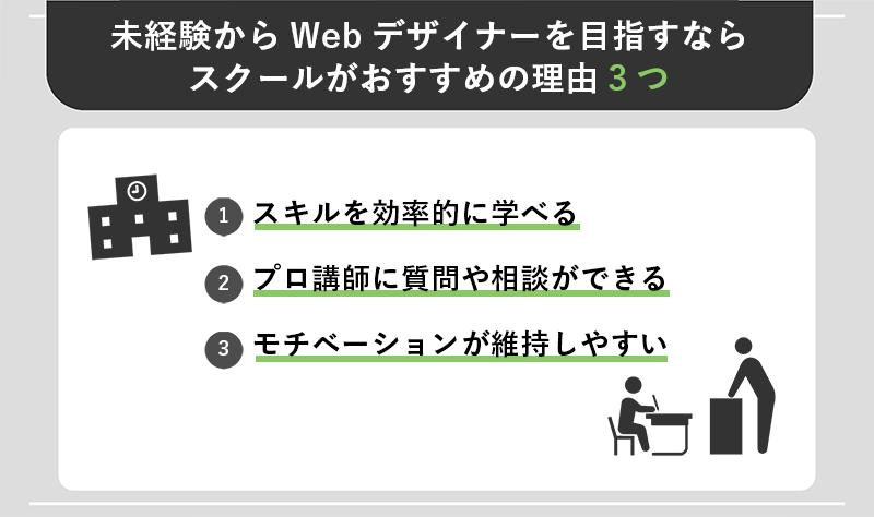 未経験からWebデザイナーを目指すならスクールがおすすめの理由3つ