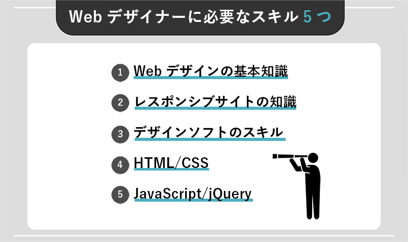 Webデザイナーに必要なスキル5つ