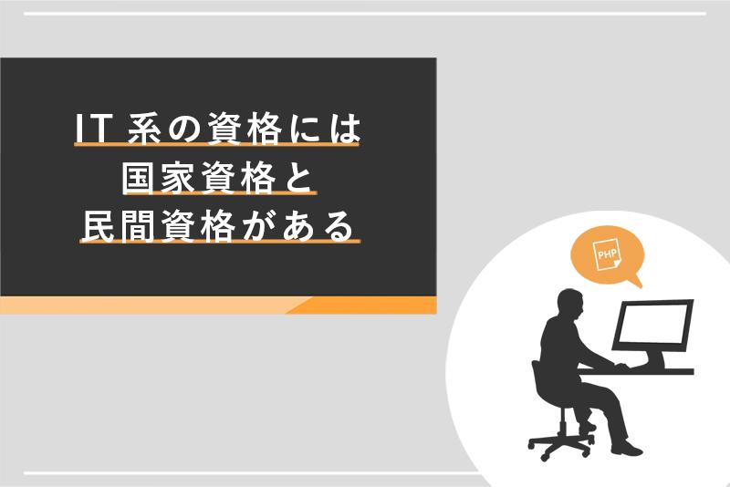 IT系の資格には国家資格と民間資格がある02