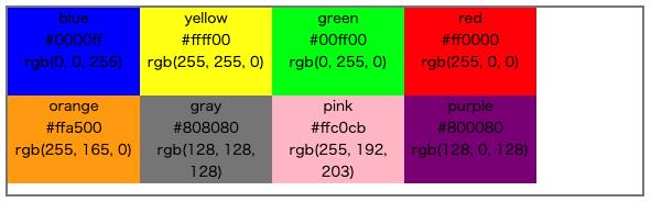 CSSの色を指定する際の表現を網羅的に解説している画像