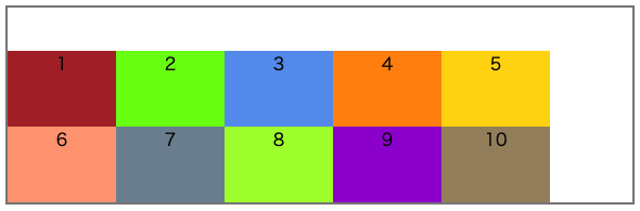 align-content: flex-end;を表す画像