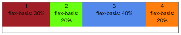 flex-basisを表す画像