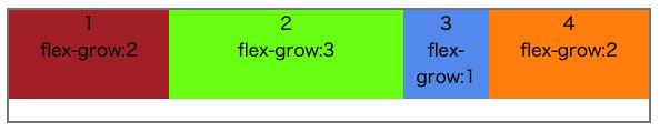 flex-growを表す画像