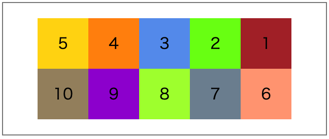 flex-flow:row-reverse wrap;を表す画像