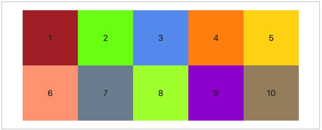 flex-wrap:wrap;を表す画像