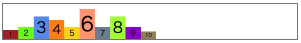 align-items: flex-end;を表す画像