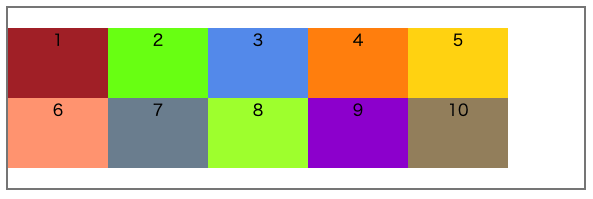 align-content: center;を表す画像