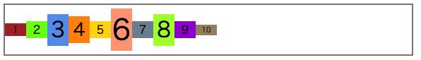align-items: center;を表す画像
