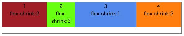 flex-shrinkを表す画像