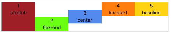 align-selfを表す画像