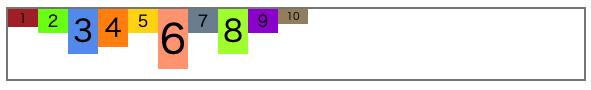 align-items: flex-start;を表す画像