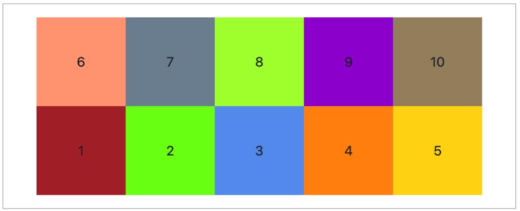 flex-wrap:wrap-reverse;を表す画像